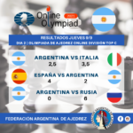 Olimpiada online: Continúa la participación de la Argentina en la división TOP