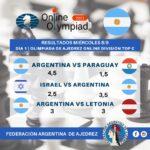 Buen debut de Argentina en la división TOP de las olimpiadas online 2021